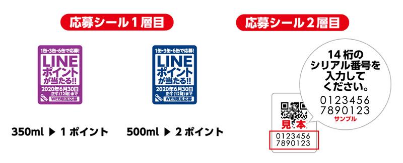 フォーナイン 99.99 懸賞キャンペーン2020春 キャンペーン応募シール