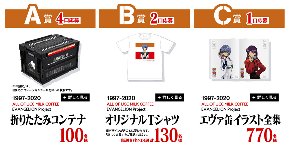 UCCミルクコーヒー エヴァ缶懸賞キャンペーン2020 プレゼント懸賞品