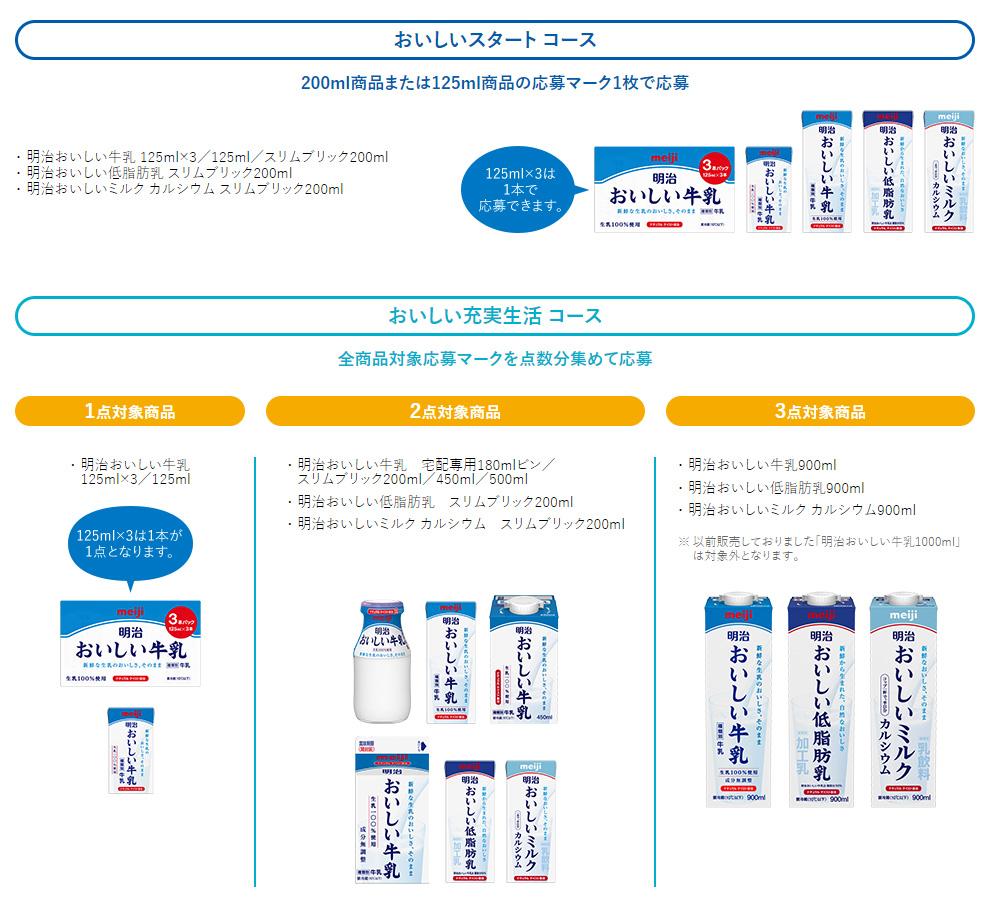明治おいしい牛乳 懸賞キャンペーン2020夏 対象商品