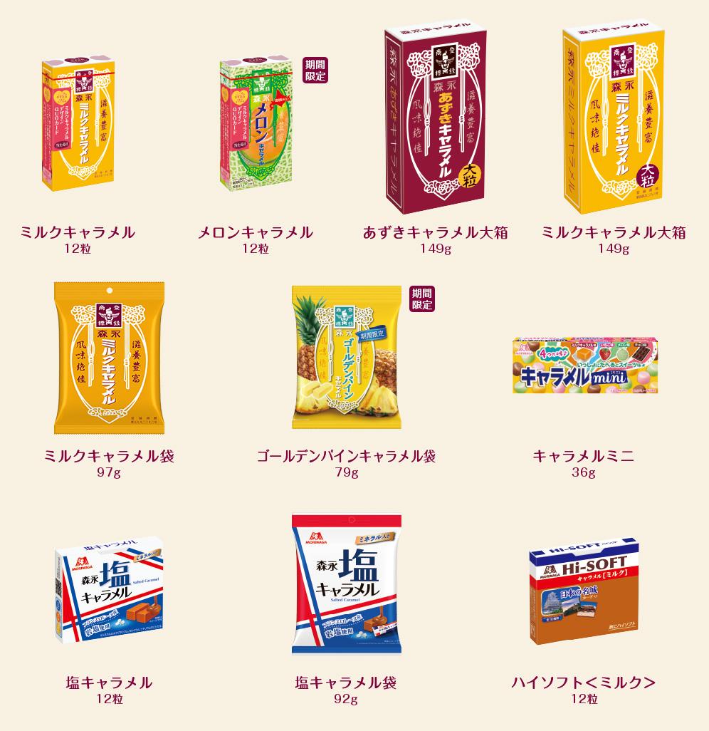 森永ミルクキャラメル懸賞キャンペーン2020 対象商品