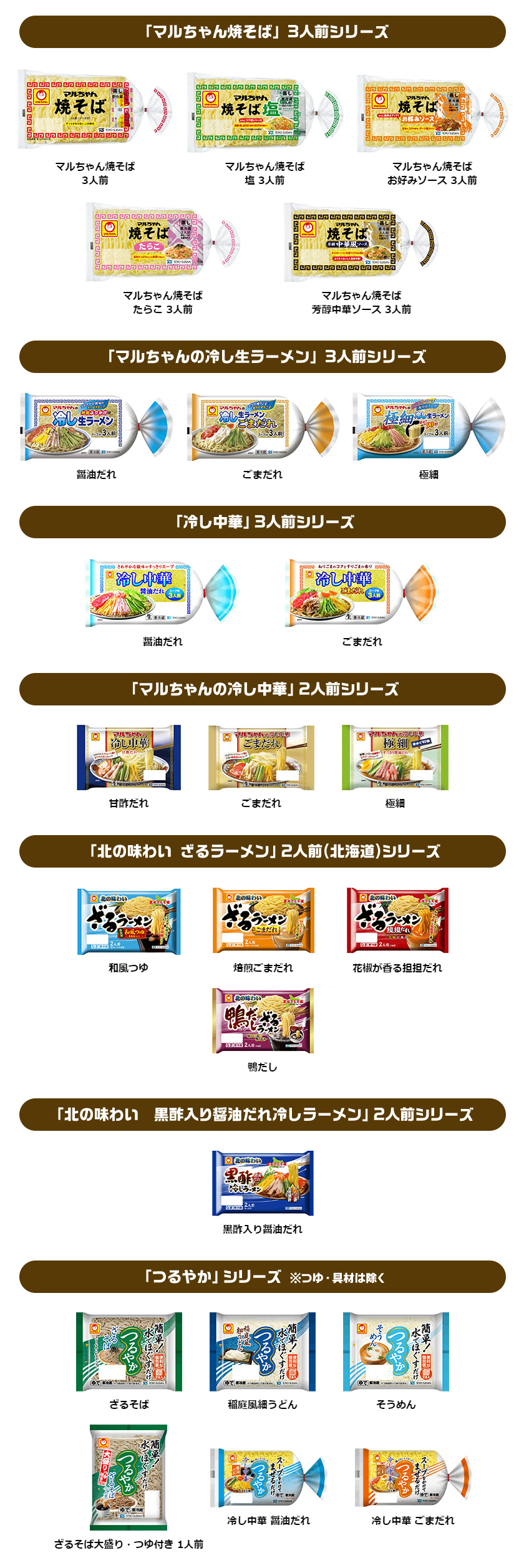 マルちゃん ポケモン懸賞キャンペーン2020夏 対象商品