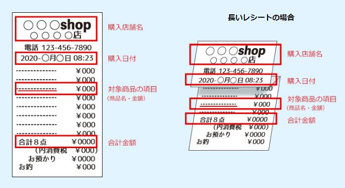 日本ハム ワンピース懸賞キャンペーン2020夏 レシート参考画像