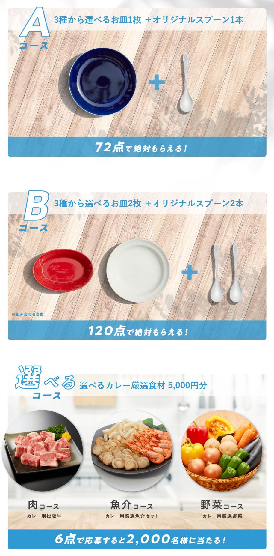 金麦 ハウス食品 絶対もらえるキャンペーン2020夏 プレゼント懸賞品