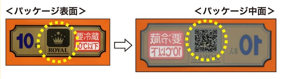 伊藤ハム ポールウインナーLINE懸賞キャンペーン 二次元コード