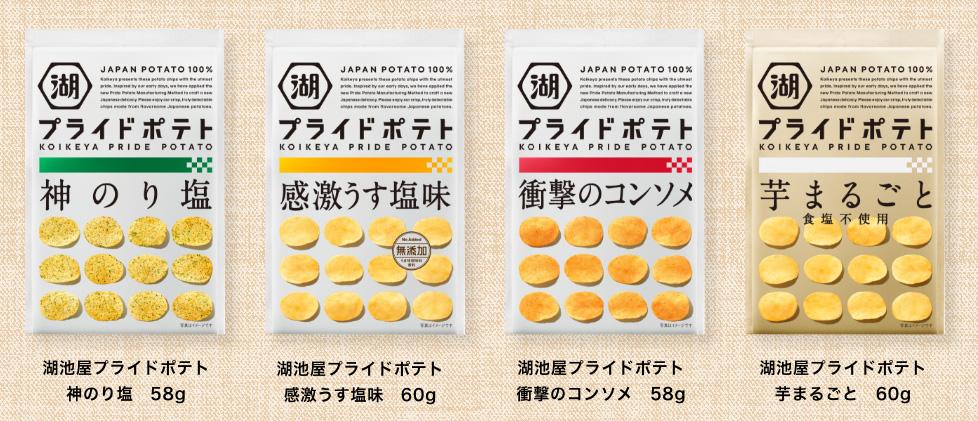 湖池屋プライドポテト LINE懸賞キャンペーン2020 対象商品