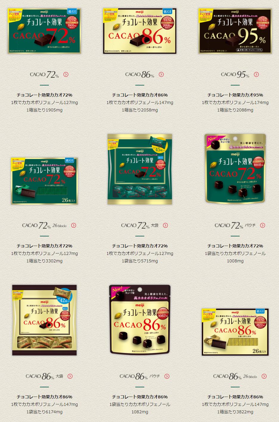 明治チョコレート効果 懸賞キャンペーン2020~2021 対象商品
