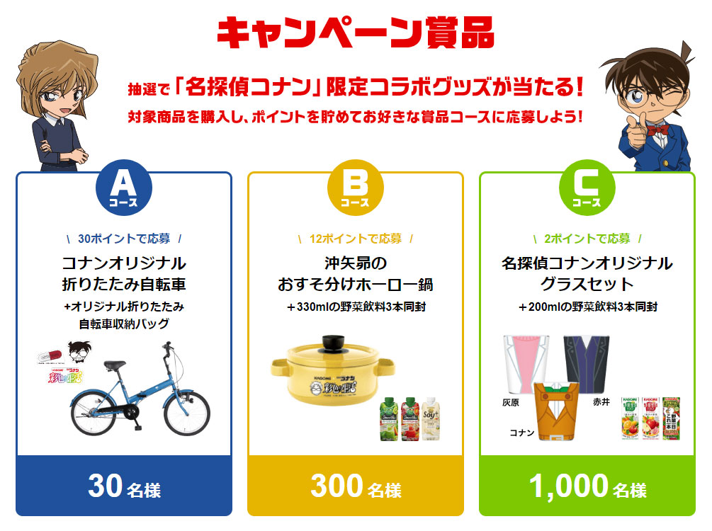 カゴメ 名探偵コナン 懸賞キャンペーン2020冬 プレゼント懸賞品
