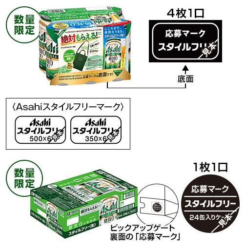 アサヒスタイルフリー 絶対もらえるキャンペーン2020 対象商品
