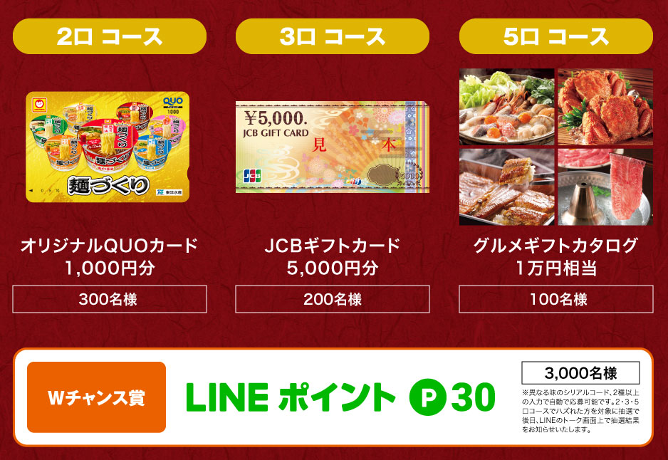 マルちゃん麺づくりLINE懸賞キャンペーン2020冬 プレゼント懸賞品