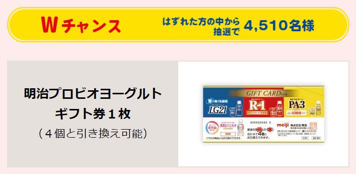 R1 LG21 PA3 懸賞キャンペーン2020~2021 プレゼント懸賞品 Wチャンス
