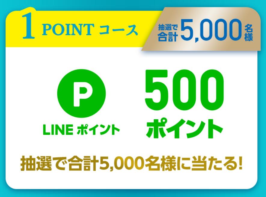 イミューズ iMUSE 懸賞キャンペーン2020 ~ 2021 プレゼント懸賞品 LINEポイント
