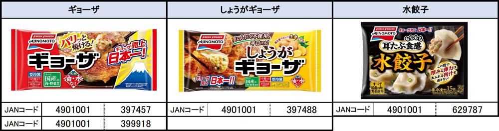 味の素 冷凍餃子 ギョーザ 懸賞キャンペーン2020冬 対象商品