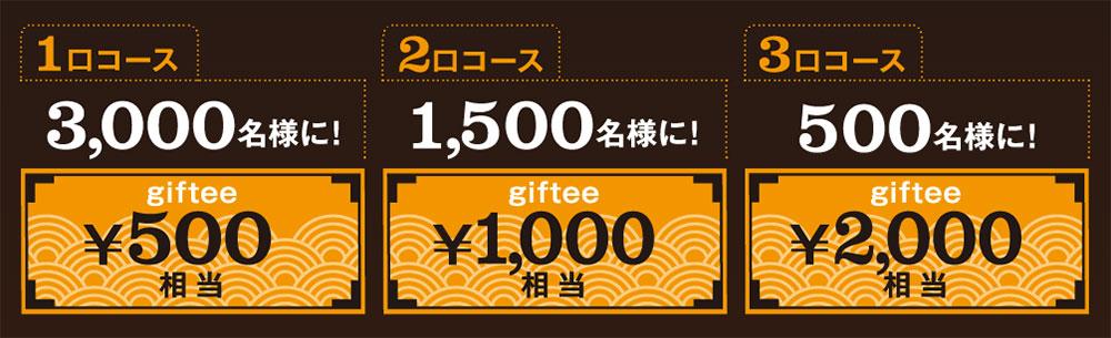 明星一平ちゃん 吉野家懸賞キャンペーン2020~2021 プレゼント懸賞品