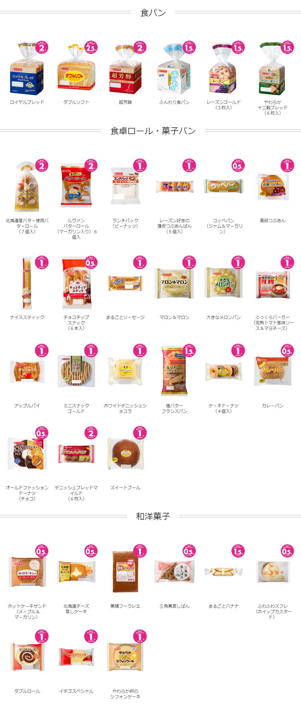 ヤマザキ春のパンまつり2021 白いお皿キャンペーン 対象商品
