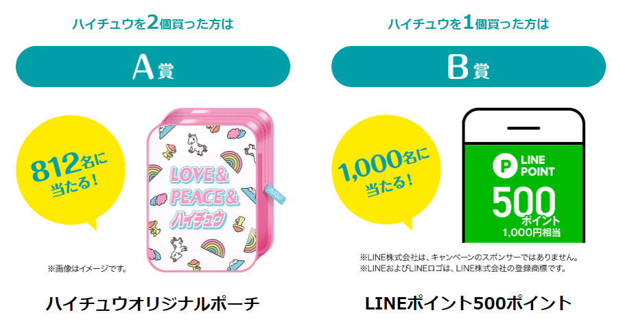 森永ハイチュウ 懸賞キャンペーン2021春 プレゼント懸賞品