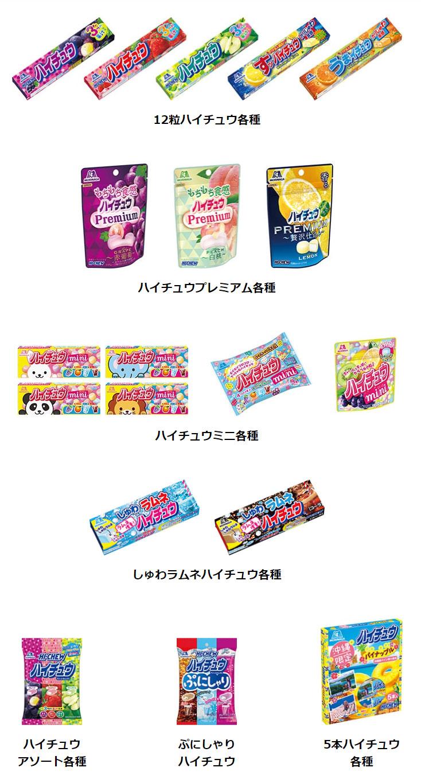 森永ハイチュウ 懸賞キャンペーン2021春 対象商品