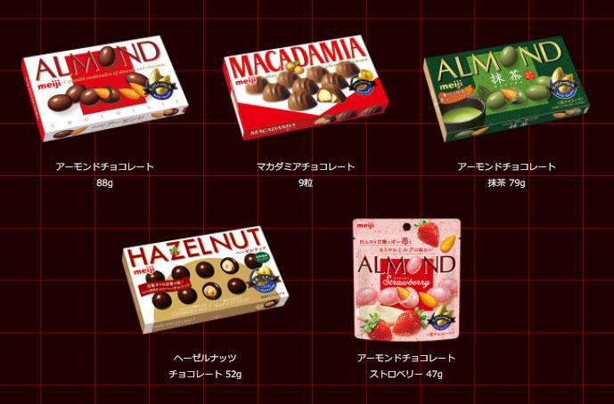 アーモンドチョコ ガンダム逆襲のシャア懸賞キャンペーン 対象商品