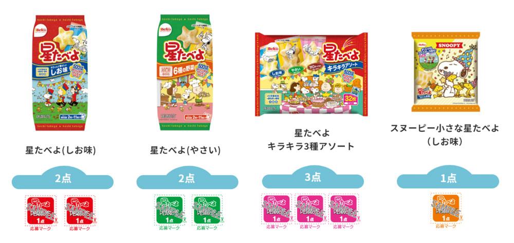 星たべよ スヌーピー懸賞キャンペーン2021 対象商品