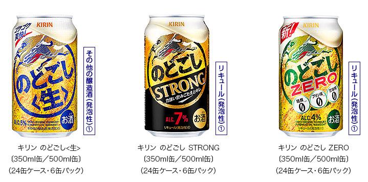 のどごし生 懸賞キャンペーン2021春 対象商品
