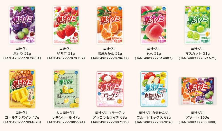 明治 果汁グミ 懸賞キャンペーン2021 対象商品