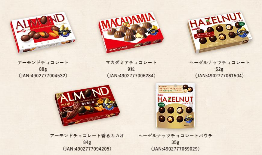 アーモンドチョコレート ワンピース懸賞キャンペーン2021 対象商品