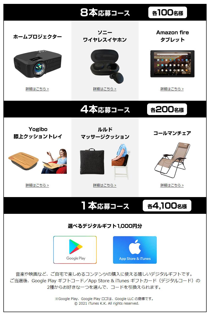 コカ・コーラ レシート懸賞キャンペーン2021 プレゼント懸賞品