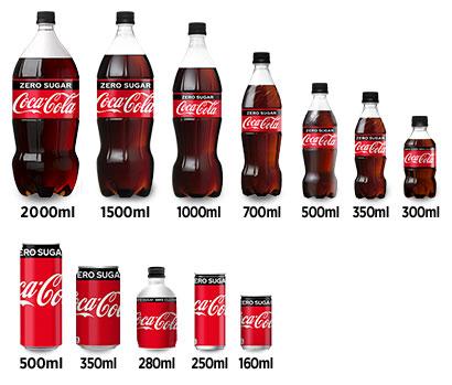 コカ・コーラ レシート懸賞キャンペーン2021 対象商品