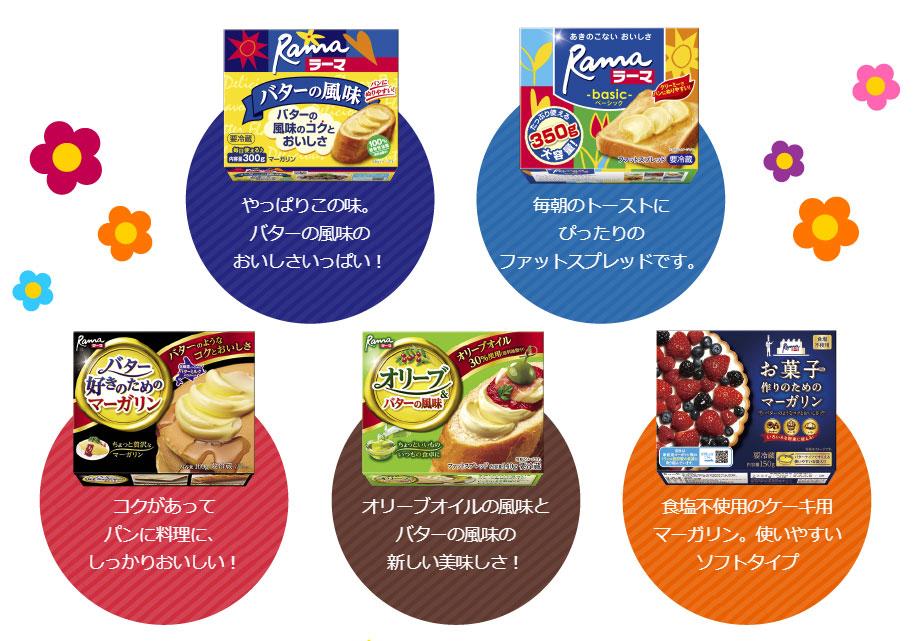 ラーマ バターの風味 55周年 懸賞キャンペーン2021 対象商品