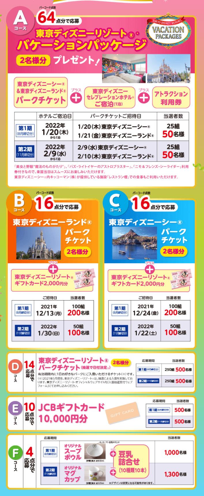 キッコーマン豆乳 ディズニー懸賞キャンペーン2021夏秋 プレゼント懸賞品