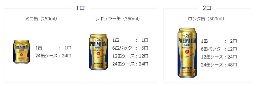 サントリー プレモル 懸賞キャンペーン2021夏 対象商品 応募口数