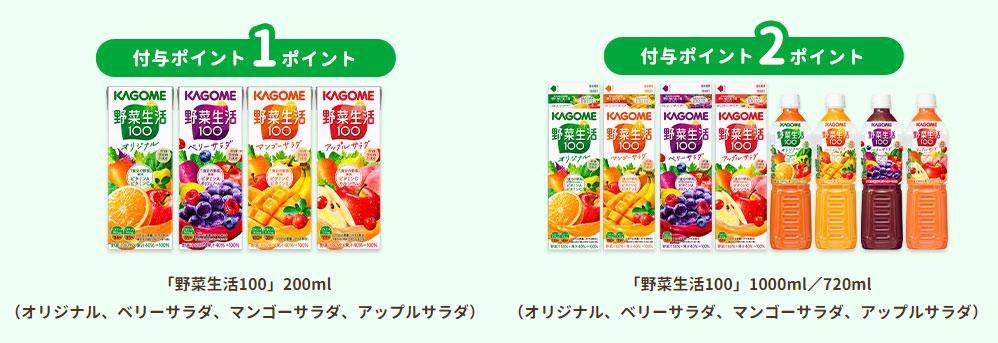 カゴメ野菜生活100 しまじろう懸賞キャンペーン2021夏 対象商品
