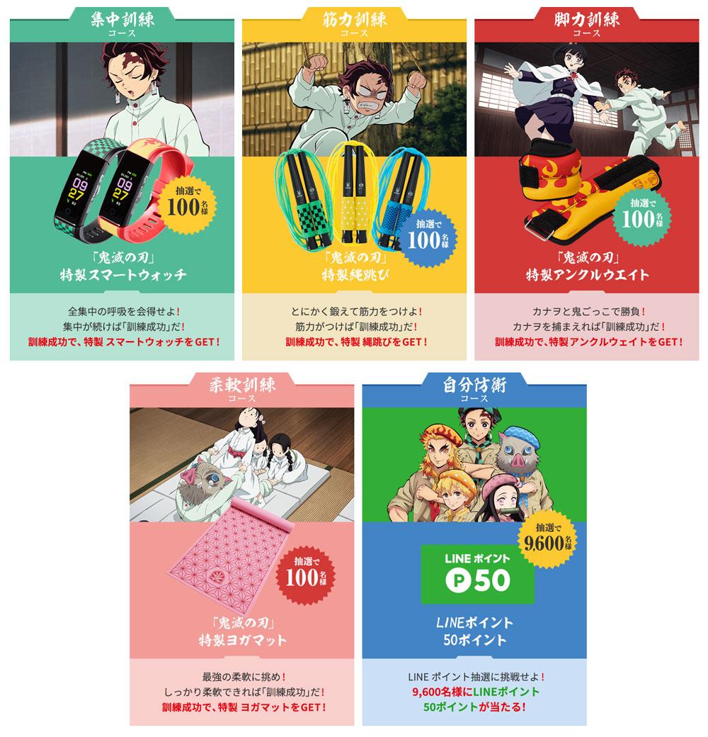 サントリー特茶 鬼滅の刃 LINE懸賞キャンペーン2021夏 プレゼント懸賞品