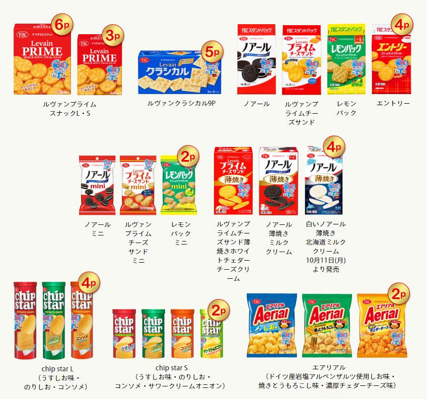 ヤマザキビスケット50周年記念 懸賞キャンペーン2021 対象商品